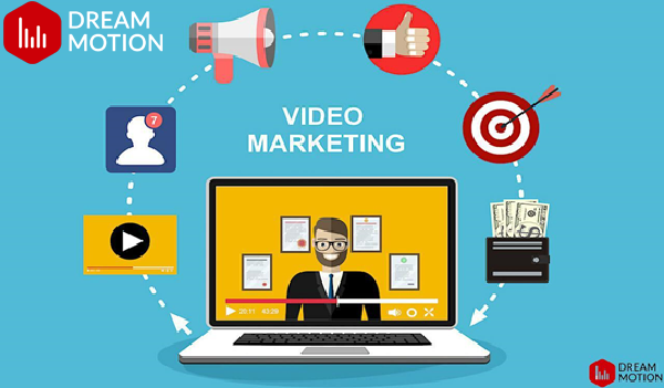 Video Marketing là gì?